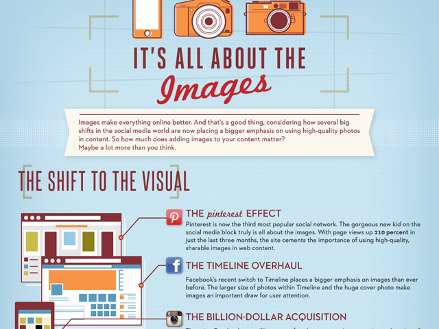 Infographic: It's All About Images